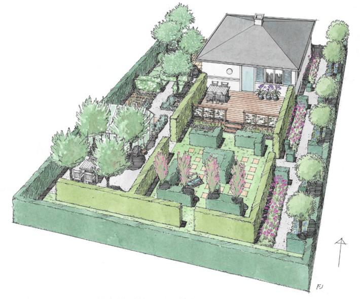 Haveindretning.træterrasse   inspiration til have med stil